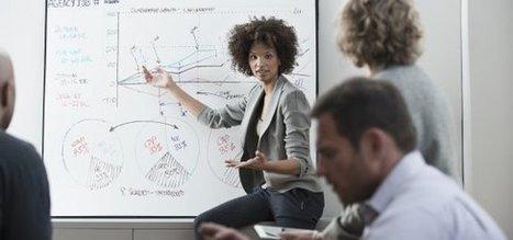 Agile Leadership and the Entrepreneur | Entrepreneuriat, Carrière & Personal Branding | Scoop.it