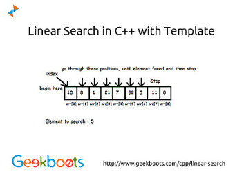 Linear Search with template in C Plus Plus   Learn programming with examples   Scoop.it