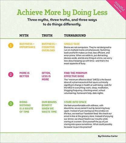 Achieve More By Doing Less | Mindful | EMPATICUS | Scoop.it