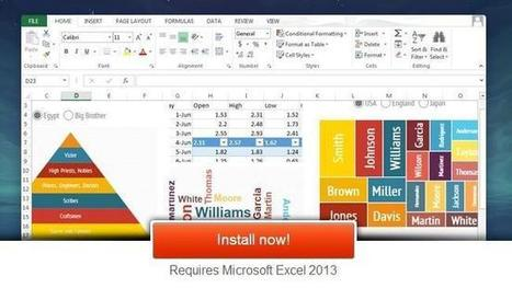 Infogr.am se integra con Excel 2013 para crear infografías fácilmente #Apps | Teachelearner | Scoop.it