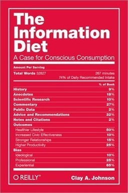 Excerpt from The Information Diet, by Clay Johnson - Boing Boing   Infotention   Scoop.it