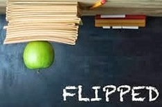 20 Great Tools for Teachers to Flip Their Classrooms ~ Teachers Tech Workshop | educational tools | Scoop.it