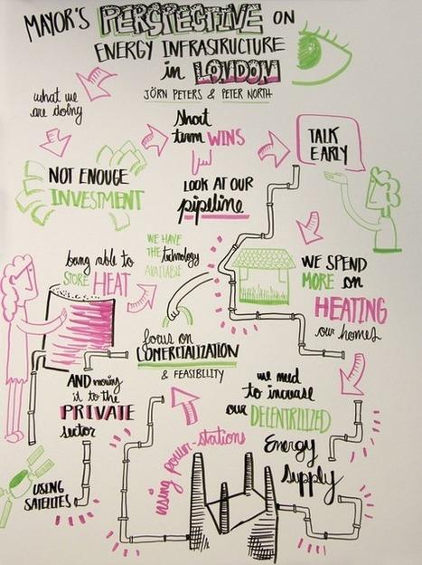 London Energy Workshop Graphic Facilitation by Silvia Alba | Sketchnoting | Scoop.it