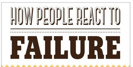 How People React To Failure [Infographic] | Daily Infographic | Socio-Emotional Learning | Scoop.it