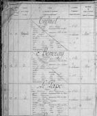D'Arverne et d'Armorique: Le point sur mon année généalogique   Rhit Genealogie   Scoop.it