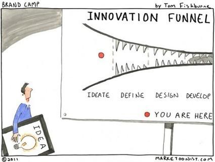 Lancer un nouveau produit, élaborer le Plan Marketing (Partie 1) - ConseilsMarketing.fr | My vision of digital marketing | Scoop.it