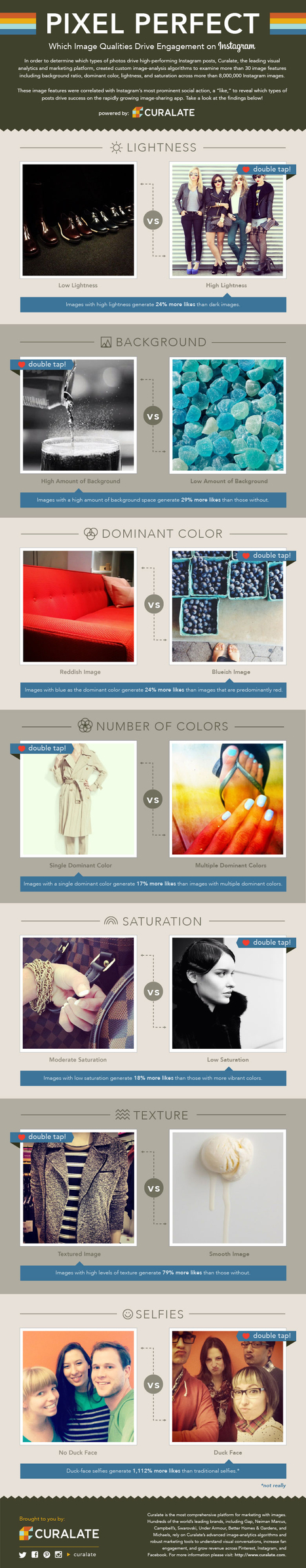 7 Tips To Instagram Photos That Will Get You More Likes (Infographic) | All About Social Media! | Scoop.it