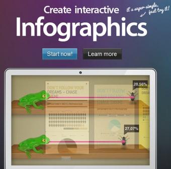 12 Recursos y herramientas para crear las mejores infografías | Eskola  Digitala | Scoop.it