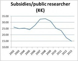 Cumulating R&D cuts does not bode well for the future of Spain | Higher Education and academic research | Scoop.it