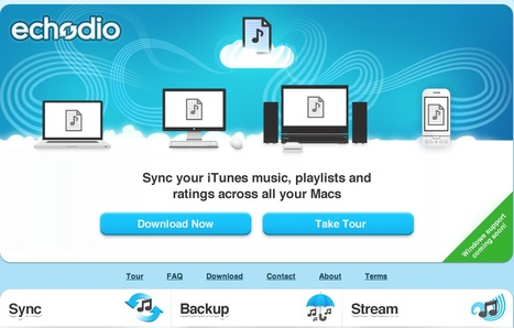 Echodio : Sync iTunes Libraries | interfaith hormany | Scoop.it