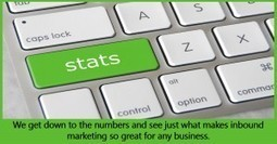 The Crushing Stats Behind Inbound Marketing | Search Engine Optimization Tactics For Local Businesses | Scoop.it
