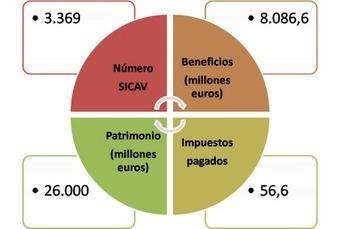 The speedy new: Las sicavs: Soborno a los gobiernos | Hermético diario | Scoop.it