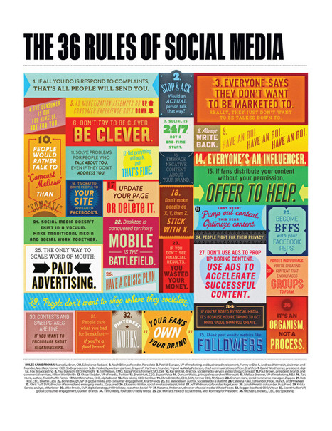 The 36 Rules Of Social Media Poster #Poster #SocialMedia | Personal Branding and Professional networks - @TOOLS_BOX_INC @TOOLS_BOX_EUR @TOOLS_BOX_DEV @TOOLS_BOX_FR @TOOLS_BOX_FR @P_TREBAUL @Best_OfTweets | Scoop.it