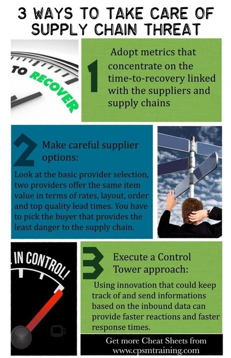 3 Ways to Take Care of Supply Chain Threat | cpsm certification | CPSM Study Cheats | Scoop.it