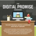 Infographic: The Digital Promise | E-Learning and Online Teaching | Scoop.it