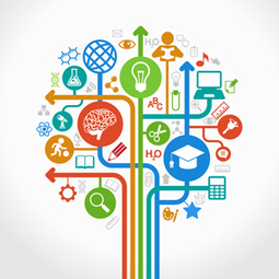 Quelles techniques pédagogiques choisir ? | Bertin Ngninteguia | Scoop.it