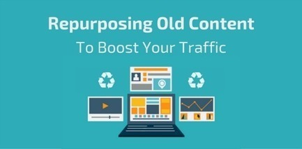 Put Your Archive to Use: Reusing Old Content for Better SEO | Redacción, Fotografía, Presentaciones e Inbound Marketing | Scoop.it