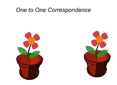 One to One Correspondence – SMART notebook « Smart Board Ideas   SMART Board Integration   Scoop.it
