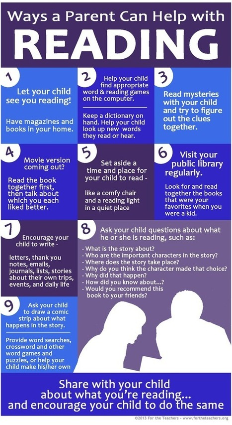 9 Interesting Tips A Parent Can Help With Reading ~ Educational Technology and Mobile Learning | Teaching with web 2.0 tools | Scoop.it