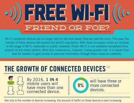 Free Wi-Fi: Friend or Foe? Infographic | mrpbps iDevices | Scoop.it