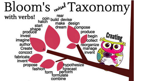 Take Action: Verbs That Define Bloom's Taxonomy | School Library Learning Commons | Scoop.it