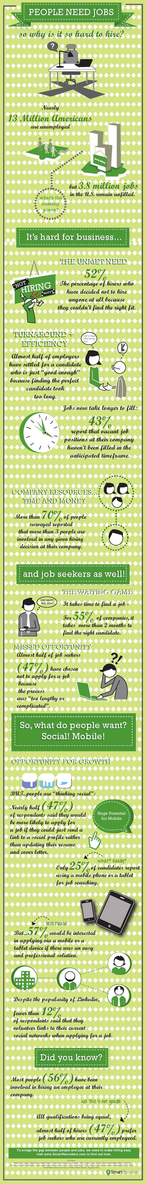If People Need Jobs, Why Is It So Hard to Hire? [INFOGRAPHIC] | EPIC Infographic | Scoop.it