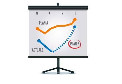 Business Plan Software | Business planning for small business | Scoop.it