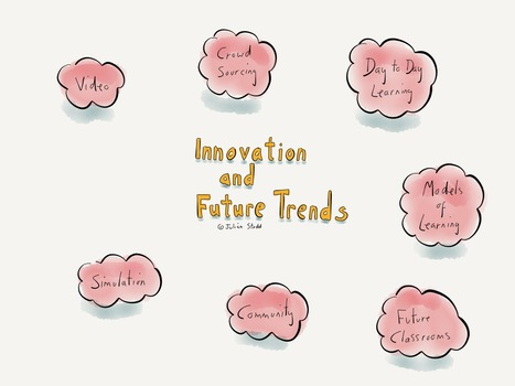 Future trends and innovations in Learning | Linguagem Virtual | Scoop.it