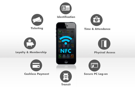 Just Tap It – Creative Uses for NFC Technology | NFC Business Cards | Scoop.it