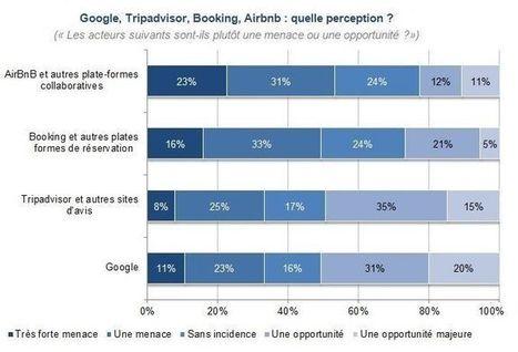 Google, Booking, Airbnb : menaces ou opportunités ? | Médias sociaux et tourisme | Scoop.it