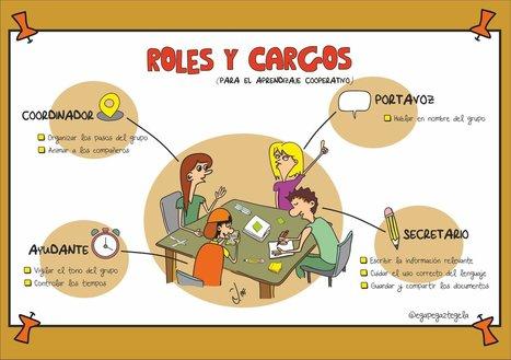 Aprenentatge Cooperatiu: rols i càrrecs | FOTOTECA INFANTIL | Scoop.it