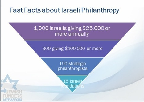 The Israeli Philanthropic Community: Top 5 things to know - Jewish Communal Fund | Non Profit Social | Scoop.it