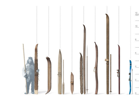 First Skiers - A History of Skis | The sociology of tourism, sport and recreation | Scoop.it