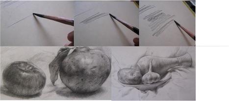 Análisis de la forma :: Importancia del dibujo | Análisis de las Formas | Scoop.it