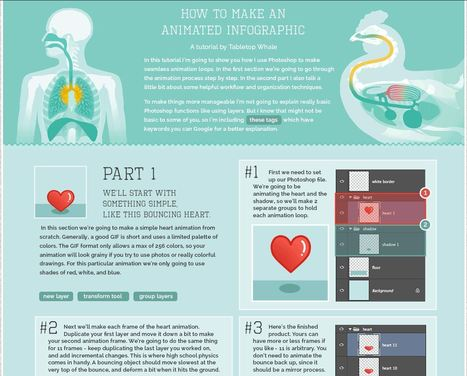 How to Make an Animated GIFInfographic - Blog About Infographics and Data Visualization - Cool Infographics | digital marketing strategy | Scoop.it