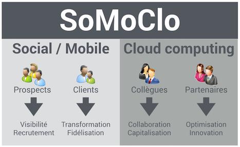 Les clés pour réussir sa transformation digitale - FredCavazza.net | webmarketing coaching | Scoop.it
