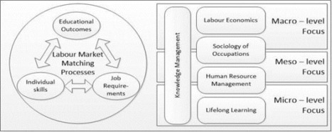 Recruiters matchen niet | Matching technologie | Recruitment Matters - Alles over online recruitment | Dissemination | Scoop.it