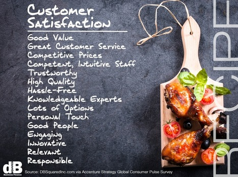 Customer Satisfaction Survey Reveals Key Drivers | Restaurant Marketing Ideas | Scoop.it