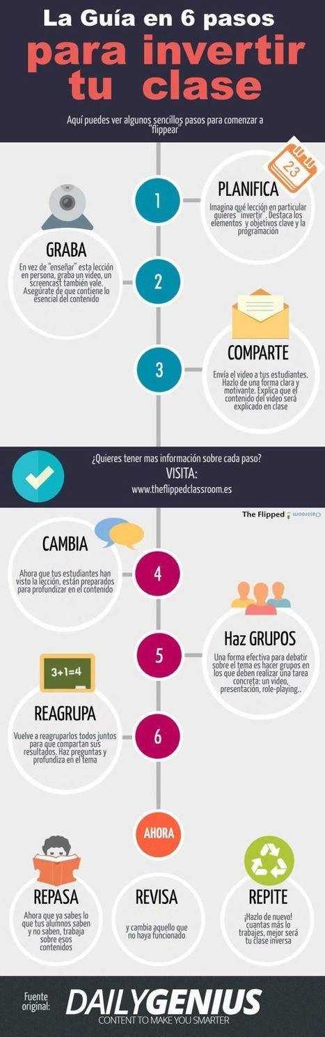 6 Pasos para Invertir tu Clase | Infografía | Educacion, ecologia y TIC | Scoop.it