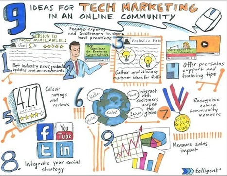 9 Ideas for Marketing in an Online Community | Cultivating Community | Scoop.it