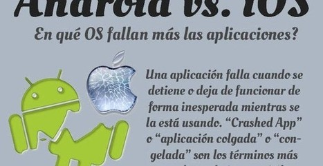 iOS vs. Android: ¿Dónde fallan más las apps móviles? (infografía) | E-Learning, M-Learning | Scoop.it