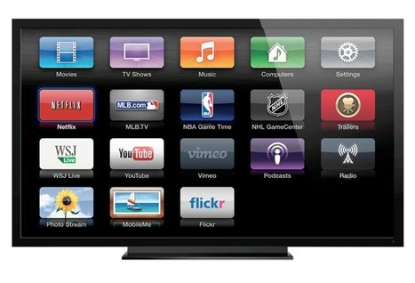 Apple to Demo New TV OS at WWDC Next Week | Machines Pensantes | Scoop.it