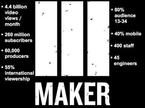 Disney Acquires YouTube network Maker Studios for $500M.   Entrepreneur Sky   Startup & Tech Buzz     Scoop.it
