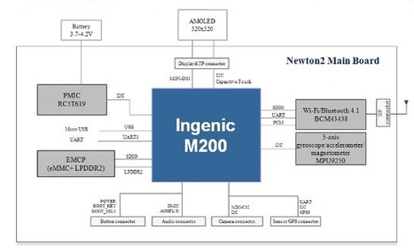 Ingenic Unveils Newton2 Platform for Wearables with M200 Dual Core SoC | Embedded Systems News | Scoop.it
