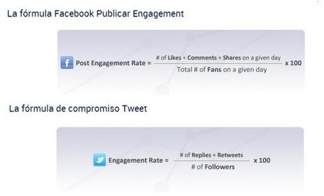 La importancia del Compromiso (Engagement en Redes Sociales) | Marketing Socialmedia | Scoop.it