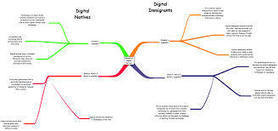 digital natives - Google Search | IPad Learning | Scoop.it