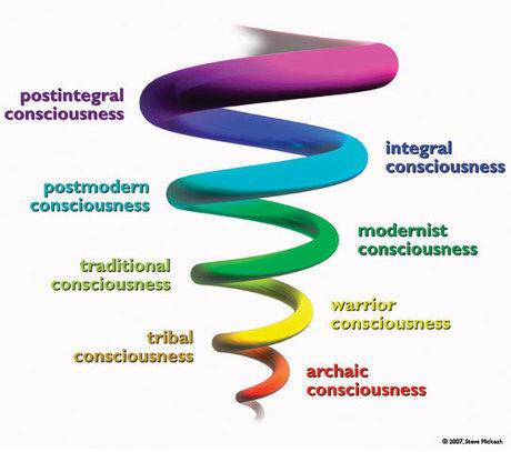 Evolution of Consciousness | Consciousness | Scoop.it