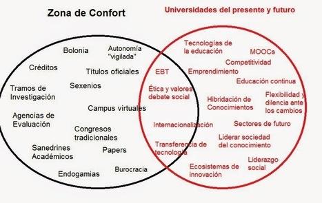Emprendedores, empresa e innovación: 10 razones por las que las universidades deben salir de su zona de confort | Magister Informatica Educativa y Gestión del Conocimiento | Scoop.it