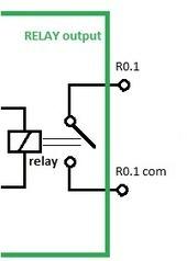 Relay Outputs Ardbox/MDuino Relay | Industrial Shields | Raspberry Pi | Scoop.it