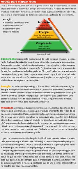 Uma visão antropológica das redes sociais   Harvard Business Review Brasil   Midia e Veterinária   Scoop.it